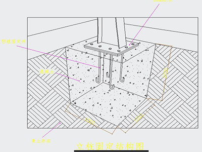 车棚膜结构基础设计CAD图纸